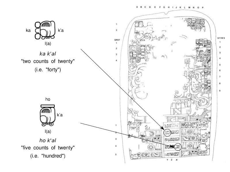 Maya numbers - Naranjo stela 32 - Planet Archaeology