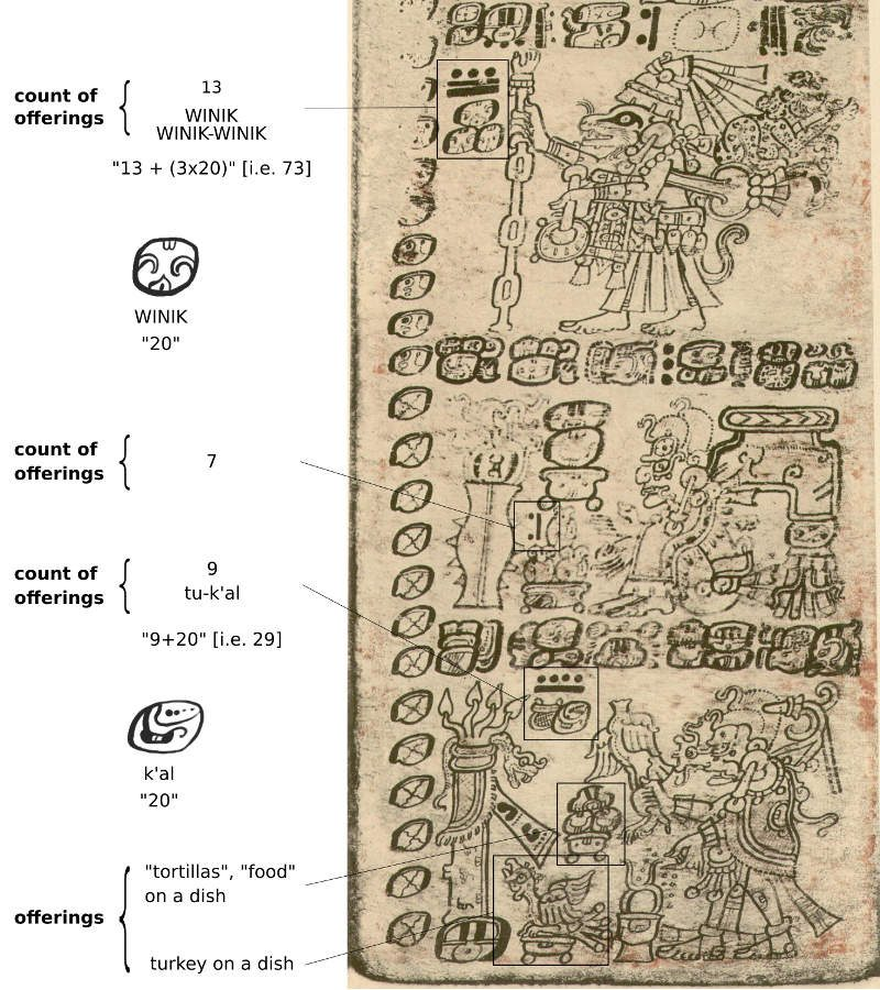 Maya numbers - additive notation - Planet Archaeology