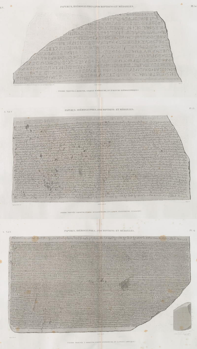 Rosetta stone - Description of Egypt (1809-1829) - Planet Archaeology