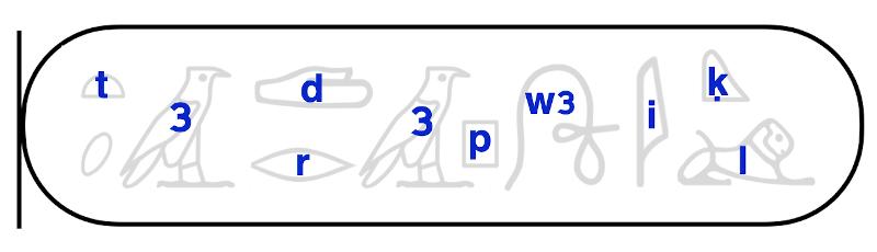 cleopatra VII - hieroglyphs order